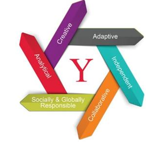 Creative, Adaptive, Independent, Collaborative, Analytical, Socially & Globally Responsible